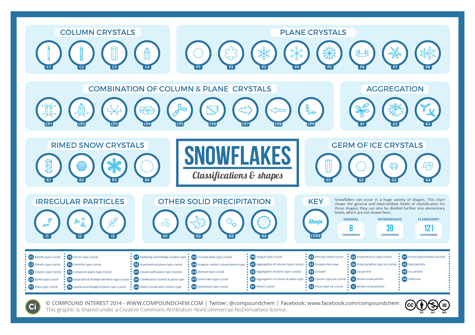 Superduo Beaded Snowflake Jewelry Tutorials - The Beading Gem\'s Journal