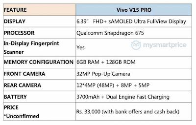 Vivo V15 Pro Phone Full Details