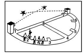Pennfield Trap and Skeet Club: Skeet: Foot Positions, Hold