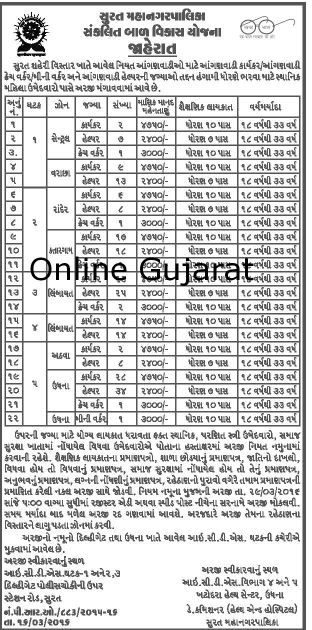 Icds Surat Anganwadi Worker Helper 200 Post Recruitment