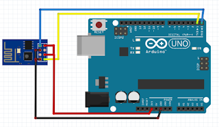 ESP8266,Tutorial Arduino Uno + ESP-01, Kontrol Relay Telegram Bot