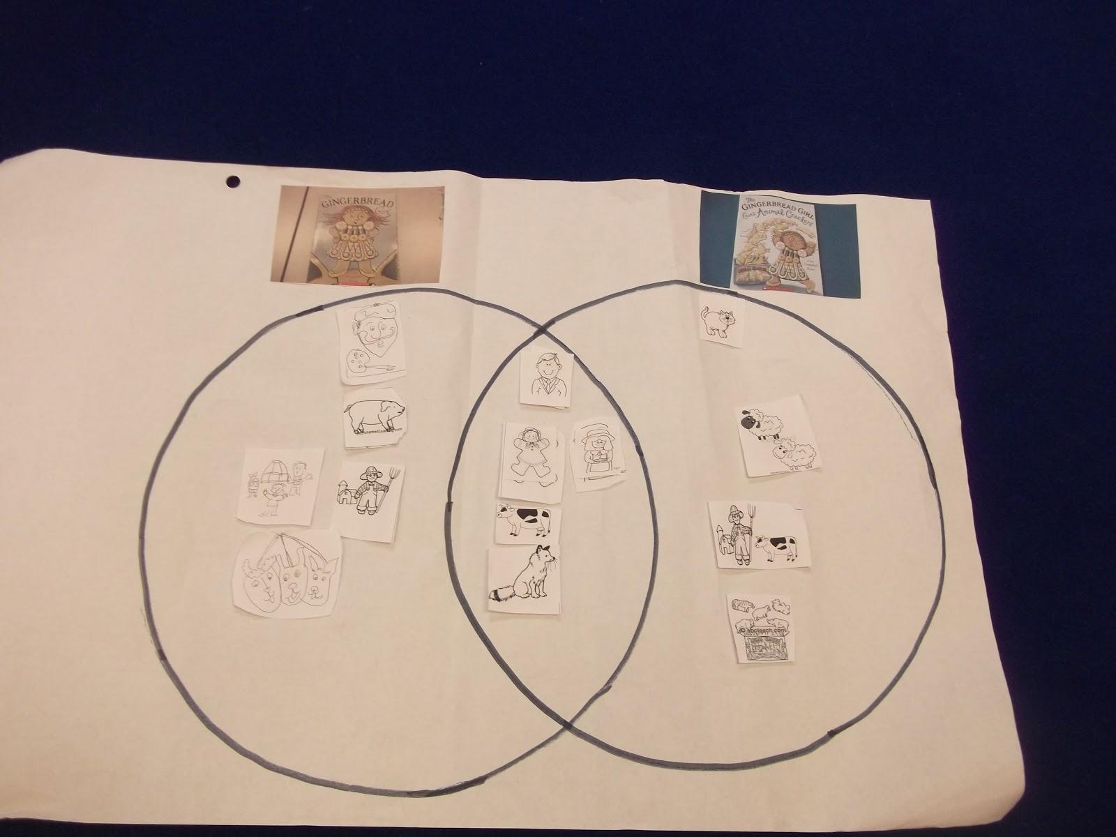 gingerbread venn diagram chain template mrs dumville 39s kindergarten blog unit week 3