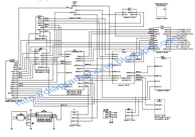 nokia 301 schematic diagram