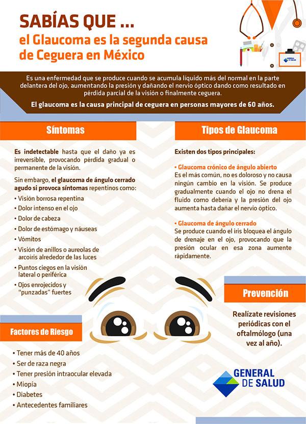 ¿SABÍAS QUE... EL GLAUCOMA ES LA SEGUNDA CAUSA DE CEGUERA EN MÉXICO?