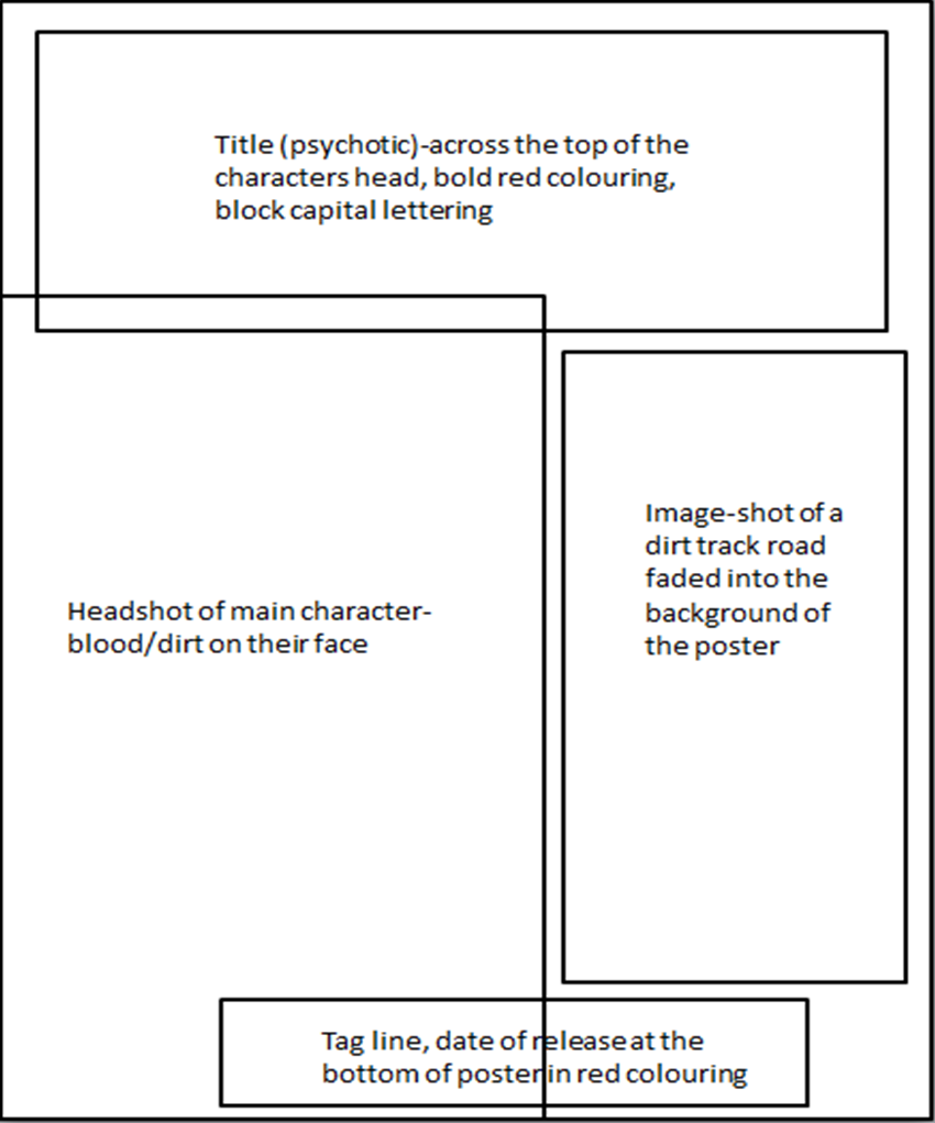a2 media lauren wantling film poster template layout