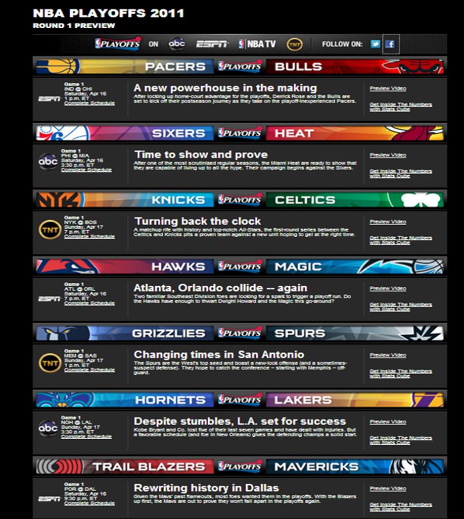 Nba Finals Playoffs Schedule