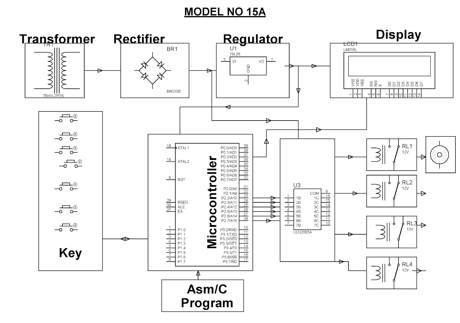Engineering Projects: AUTOMATIC WASHING MACHINE CONTROL