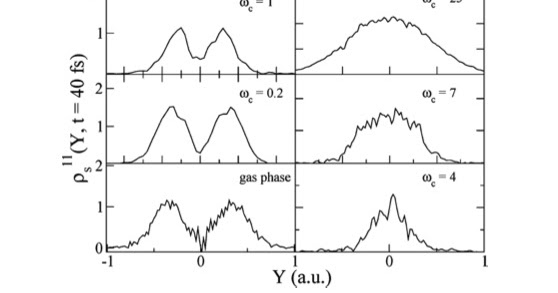 Condensed concepts: Effect of decoherence on the Berry phase
