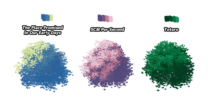 Basic Tree Colour Anime Palette