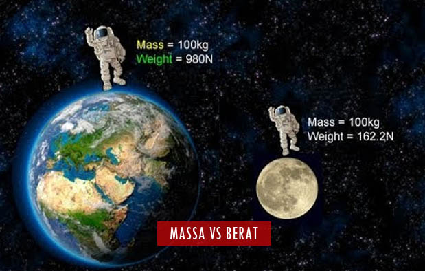 Perbedaan Massa dan Berat