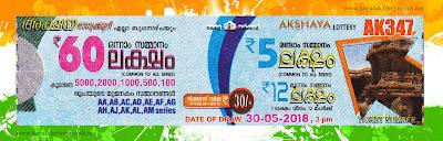 KeralaLotteryResult.net, kerala lottery 30/5/2018, kerala lottery result 30.5.2018, kerala lottery results 30-05-2018, akshaya lottery AK 347 results 30-05-2018, akshaya lottery AK 347, live akshaya lottery AK-347, akshaya lottery, kerala lottery today result akshaya, akshaya lottery (AK-347) 30/05/2018, AK 347, AK 347, akshaya lottery AK347, akshaya lottery 30.5.2018, kerala lottery 30.5.2018, kerala lottery result 30-5-2018, kerala lottery result 30-5-2018, kerala lottery result akshaya, akshaya lottery result today, akshaya lottery AK 347, www.keralalotteryresult.net/2018/05/30 AK-347-live-akshaya-lottery-result-today-kerala-lottery-results, keralagovernment, result, gov.in, picture, image, images, pics, pictures kerala lottery, kl result, yesterday lottery results, lotteries results, keralalotteries, kerala lottery, keralalotteryresult, kerala lottery result, kerala lottery result live, kerala lottery today, kerala lottery result today, kerala lottery results today, today kerala lottery result, akshaya lottery results, kerala lottery result today akshaya, akshaya lottery result, kerala lottery result akshaya today, kerala lottery akshaya today result, akshaya kerala lottery result, today akshaya lottery result, akshaya lottery today result, akshaya lottery results today, today kerala lottery result akshaya, kerala lottery results today akshaya, akshaya lottery today, today lottery result akshaya, akshaya lottery result today, kerala lottery result live, kerala lottery bumper result, kerala lottery result yesterday, kerala lottery result today, kerala online lottery results, kerala lottery draw, kerala lottery results, kerala state lottery today, kerala lottare, kerala lottery result, lottery today, kerala lottery today draw result, kerala lottery online purchase, kerala lottery online buy, buy kerala lottery online, kerala result