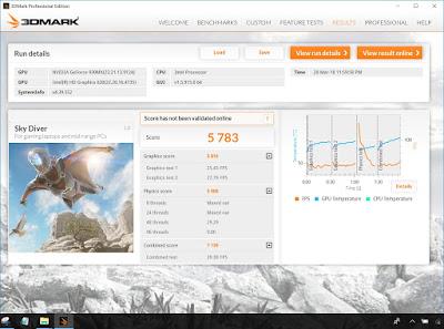 berchmark performa CPU dan GPU Vivobook Flip TP410