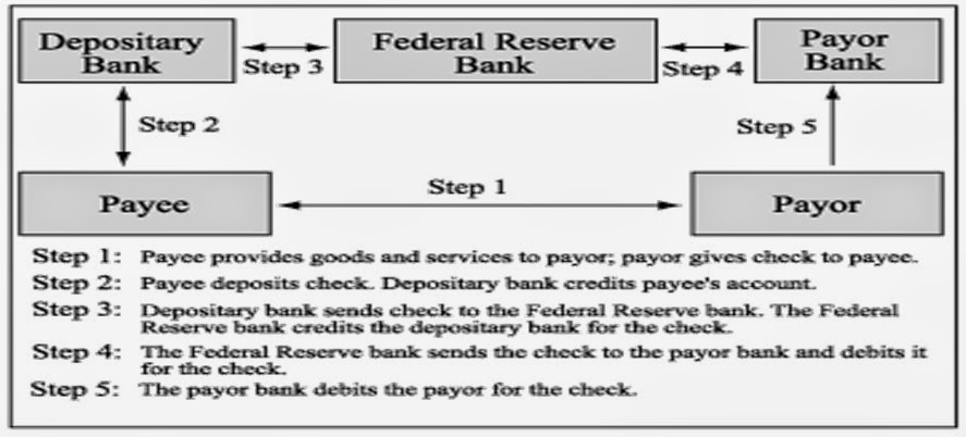 synopsis about door step banking project An artificial intelligence banking bot that understands users banking bot project download document/synopsis a banking bot project is built using artificial.