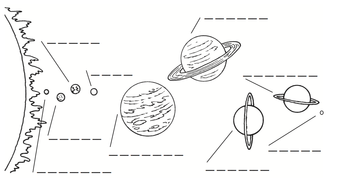 Image Gallery label the planets worksheet