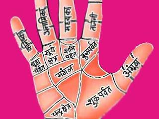 यदि आप अपना भाग्य हिंदी में जानना चाहते है तो आप हमको हमारी ईमेल आई डी पर संपर्क कर सकते है। भारतीयों के लिए फीस मात्र 600 रूपए है।