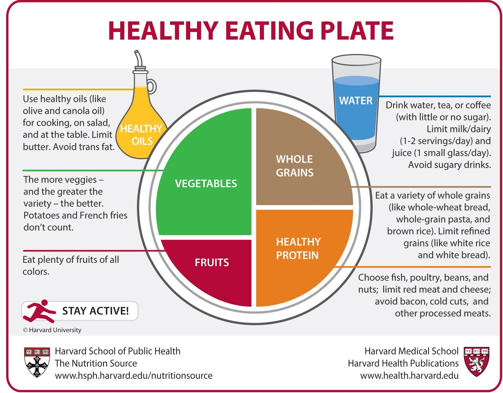 Bites of English: MY PLATE - HEALTHY FOOD