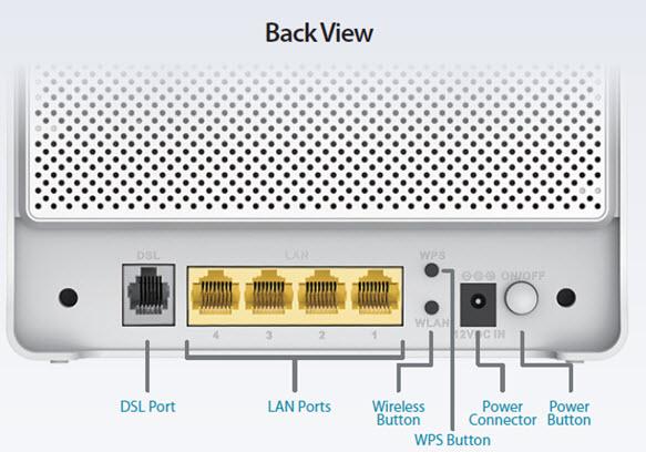 DSL-224 Back view