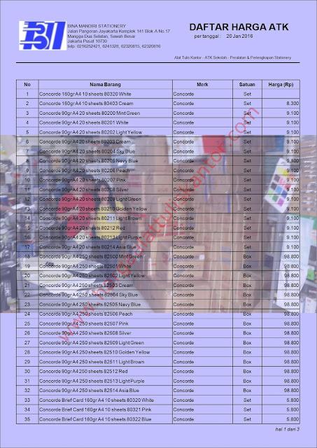 Katalog Harga 2016 Lengkap Perlengkapan kantor Kertas Concorde www.hargaalattuliskantor.com