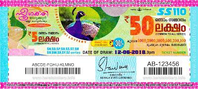 "Keralalottery.info, ""kerala lottery result 12.6.2018 sthree sakthi ss 110"" 12 june 2018 result, kerala lottery, kl result,  yesterday lottery results, lotteries results, keralalotteries, kerala lottery, keralalotteryresult, kerala lottery result, kerala lottery result live, kerala lottery today, kerala lottery result today, kerala lottery results today, today kerala lottery result, 12 06 2018, 12.06.2018, kerala lottery result 12-06-2018, sthree sakthi lottery results, kerala lottery result today sthree sakthi, sthree sakthi lottery result, kerala lottery result sthree sakthi today, kerala lottery sthree sakthi today result, sthree sakthi kerala lottery result, sthree sakthi lottery ss 110 results 12-6-2018, sthree sakthi lottery ss 110, live sthree sakthi lottery ss-110, sthree sakthi lottery, 12/6/2018 kerala lottery today result sthree sakthi, 12/06/2018 sthree sakthi lottery ss-110, today sthree sakthi lottery result, sthree sakthi lottery today result, sthree sakthi lottery results today, today kerala lottery result sthree sakthi, kerala lottery results today sthree sakthi, sthree sakthi lottery today, today lottery result sthree sakthi, sthree sakthi lottery result today, kerala lottery result live, kerala lottery bumper result, kerala lottery result yesterday, kerala lottery result today, kerala online lottery results, kerala lottery draw, kerala lottery results, kerala state lottery today, kerala lottare, kerala lottery result, lottery today, kerala lottery today draw result"