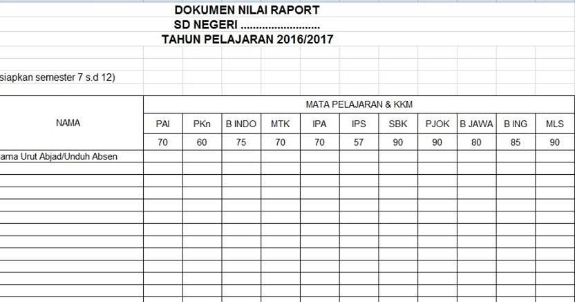 Apa Saja Yang diperlukan untuk Entri Data Raport di ...