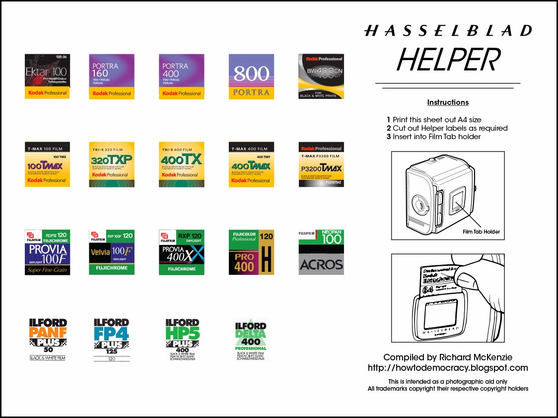 Hasselblad Helpers - Film Tabs for your Hasseblad film back