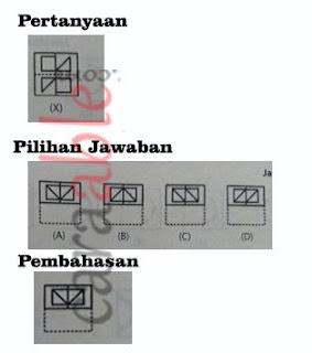 Contoh Soal Psikotes Lipatan Kertas  dan kunci jawaban + pembahasan