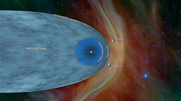 Voyager 2 Space Uzay