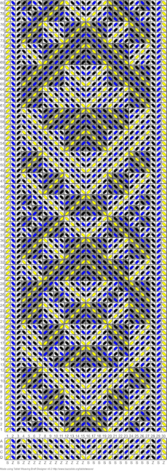 A tablet weaving pattern in blue, black and yellow