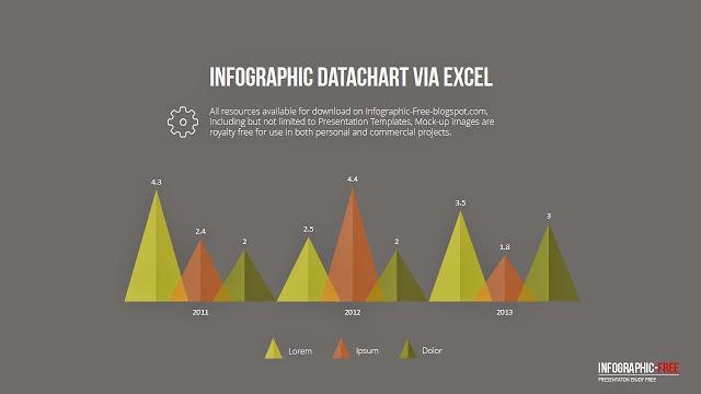Data chart Visualization