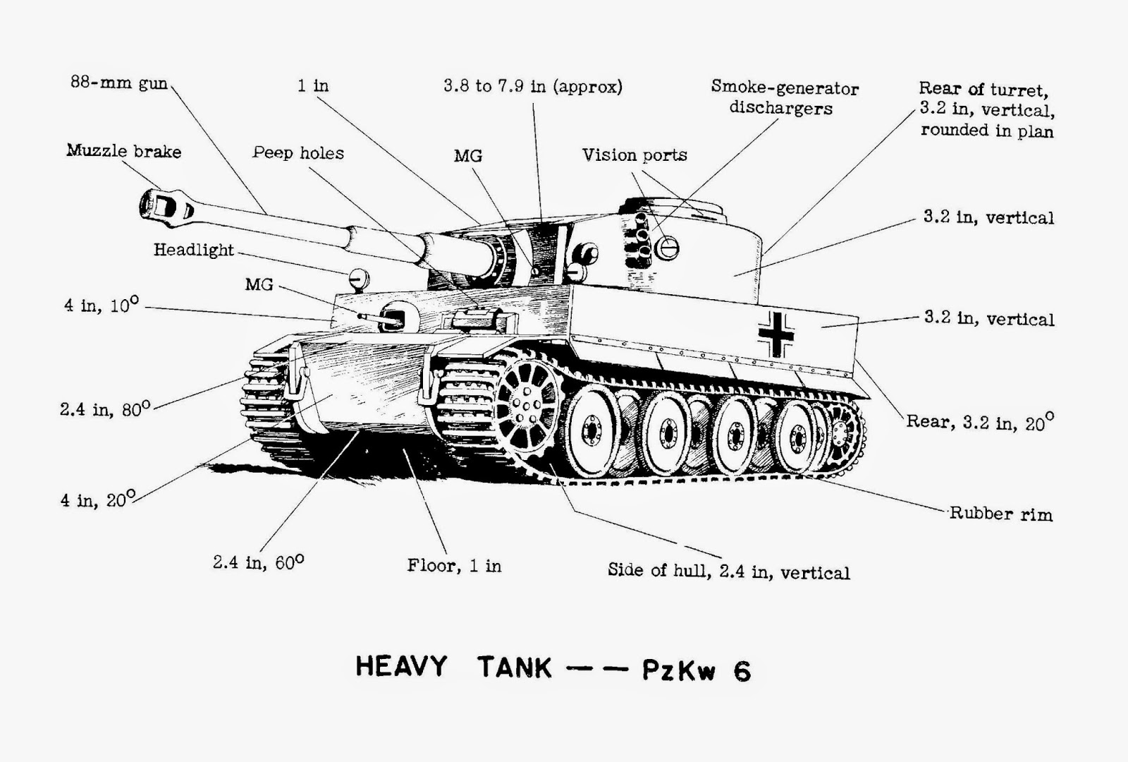 Tank Archives: Tigers in Tunisia