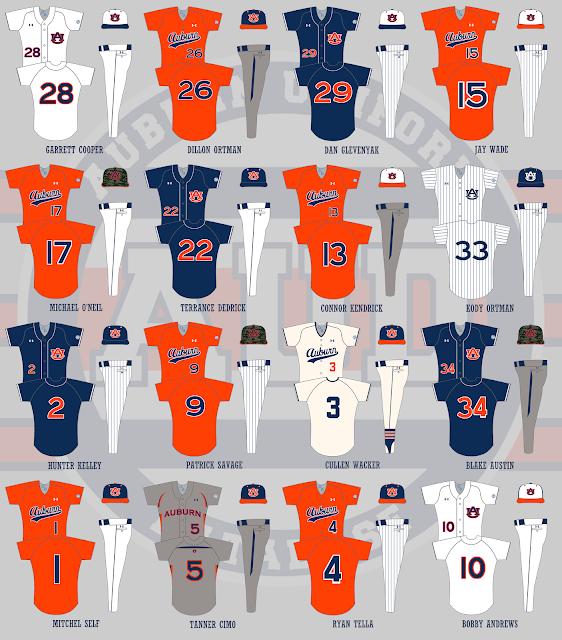 auburn baseball 2013 uniforms