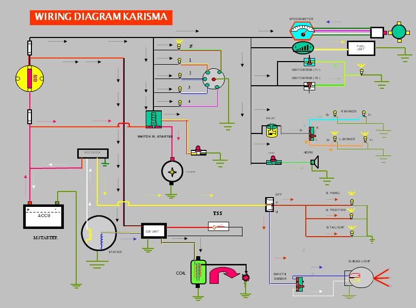 Berbagi Ilmu  Wiring Diagram Kelistrikan Sepeda Motor