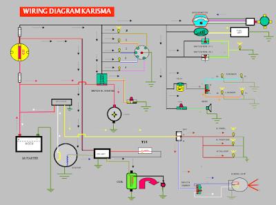 Wiring diagram kelistrikan honda megapro wiring diagrams schematics wiring diagram kelistrikan sepeda motor berbagi ilmu berbagi ilmuotomotif blogspot com at wiring diagram kelistrikan honda cheapraybanclubmaster Images