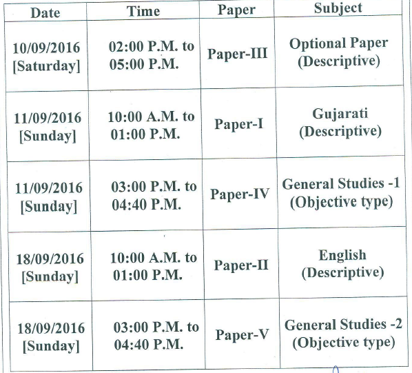 GPSC Class 1 - 2 Mains Written exam Programme