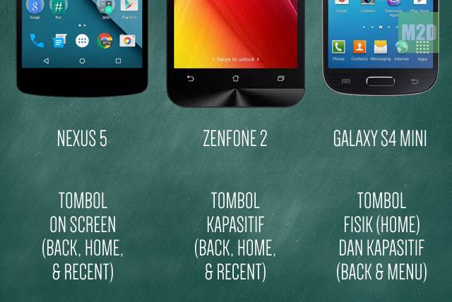 Bar navigasi Android