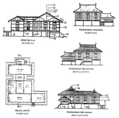 future designer: Malay House