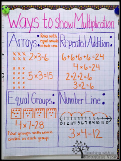 scientific notation multiplication and division worksheet