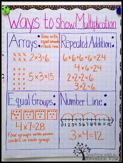 Problem solving examples grade 1