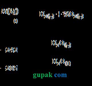 Soal pg jawaban diagram panah perubahan entalpi gupak soal jawab diagram panah entalpi ccuart Images