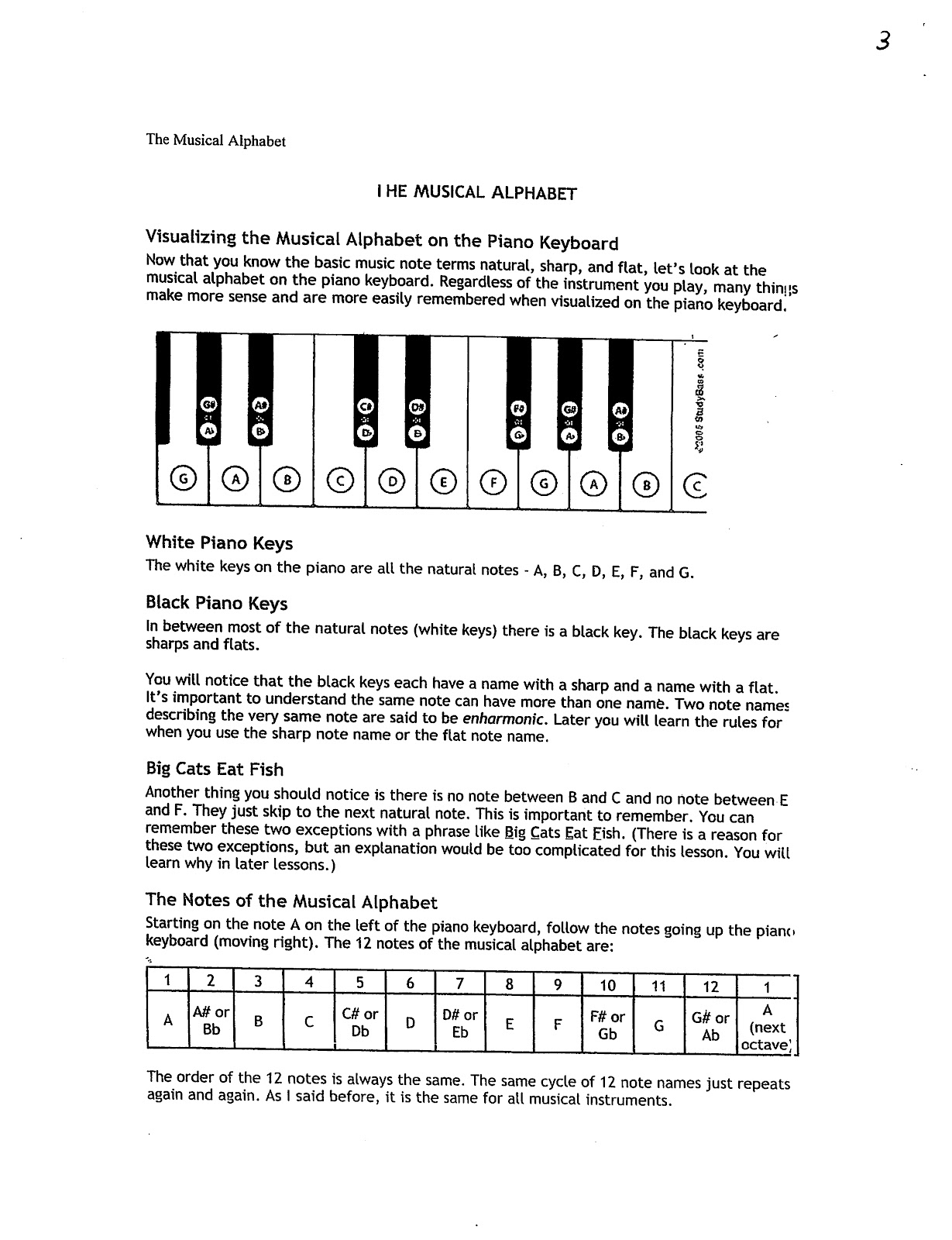 Miss Jacobson S Music Theory 10 Half Steps Whole Steps