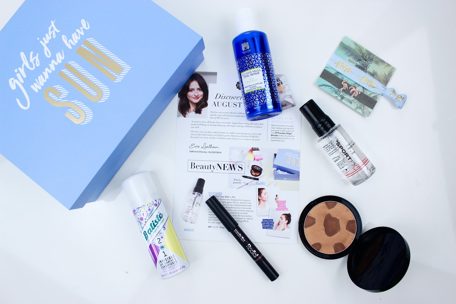 What's Inside The August 2017 Glossybox