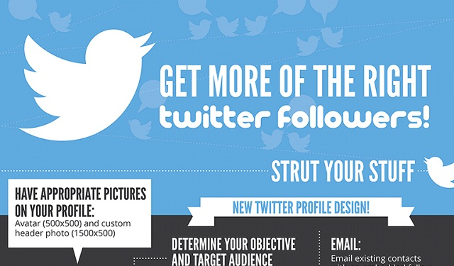 Image: Get More of the Right Twitter Followers
