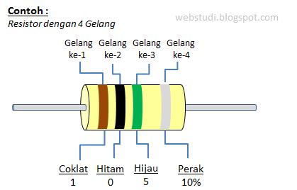 contoh-soal-resistor-4-kode-warna