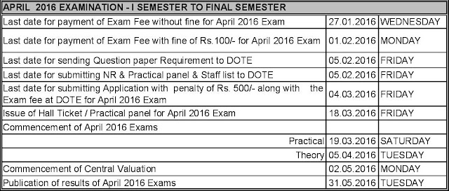 TNDTE Exam Time Table April 2016