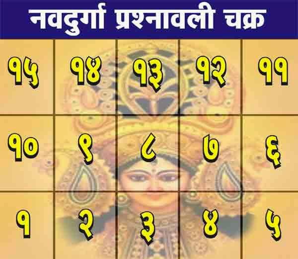 नवदुर्गा प्रश्नावली चक्र-जानिए इस चक्र से अपने सवालों के जवाब-Nav Durga Prashnavali Yantra(Chakra) in Hindi