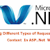 Accepting Different Types of Request Body Content  In ASP..Net  Web API