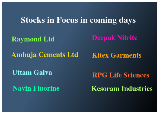 Accurate stock tips