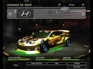 Free Download Need for Speed Underground 2 Games PS2 ISO For PC Full Version - ZGASPC