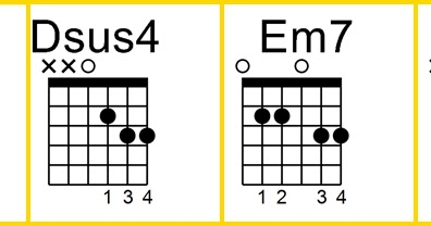 Pinoy Guitar Stuffs: Hindi Na Nga by This Band Guitar Chords