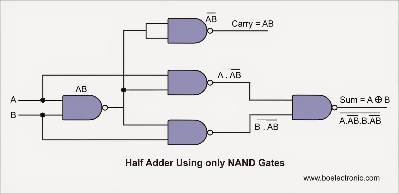 half adder circuit using cmos photo 17 [ 1600 x 777 Pixel ]